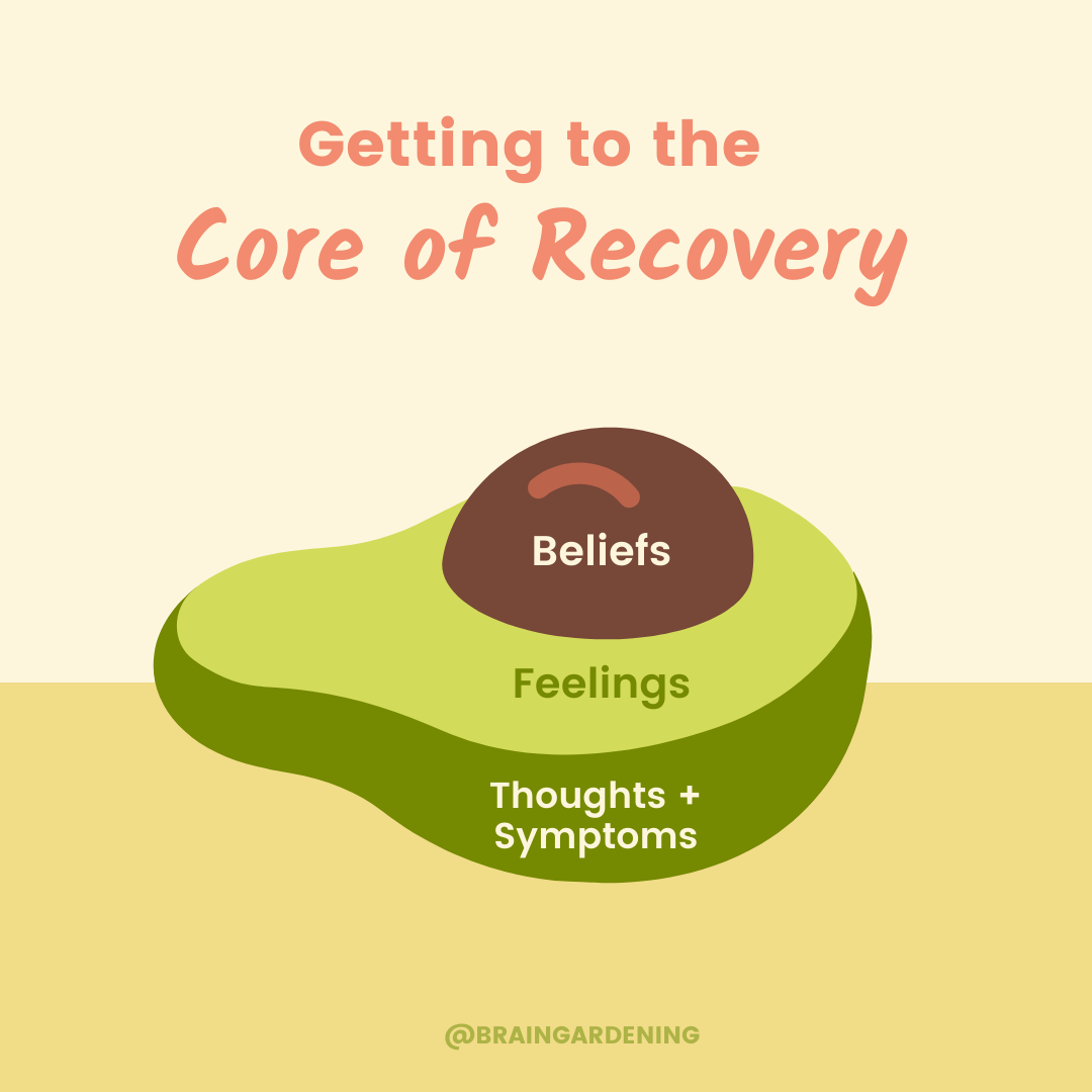 Getting to the Core of Recovery